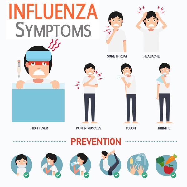influenza-2.jpg